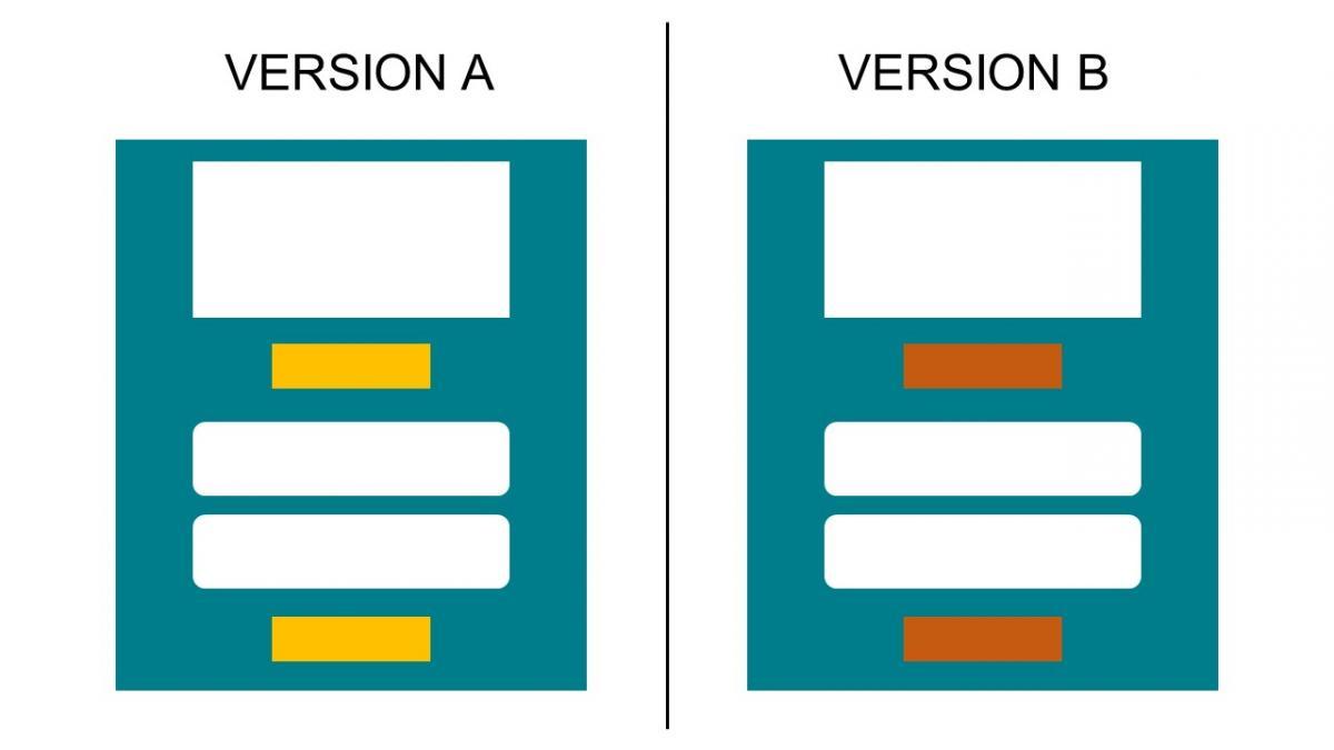 15328faf624e56 Google Optimize  A Beginner s Guide - Know How auf TrafficDesign