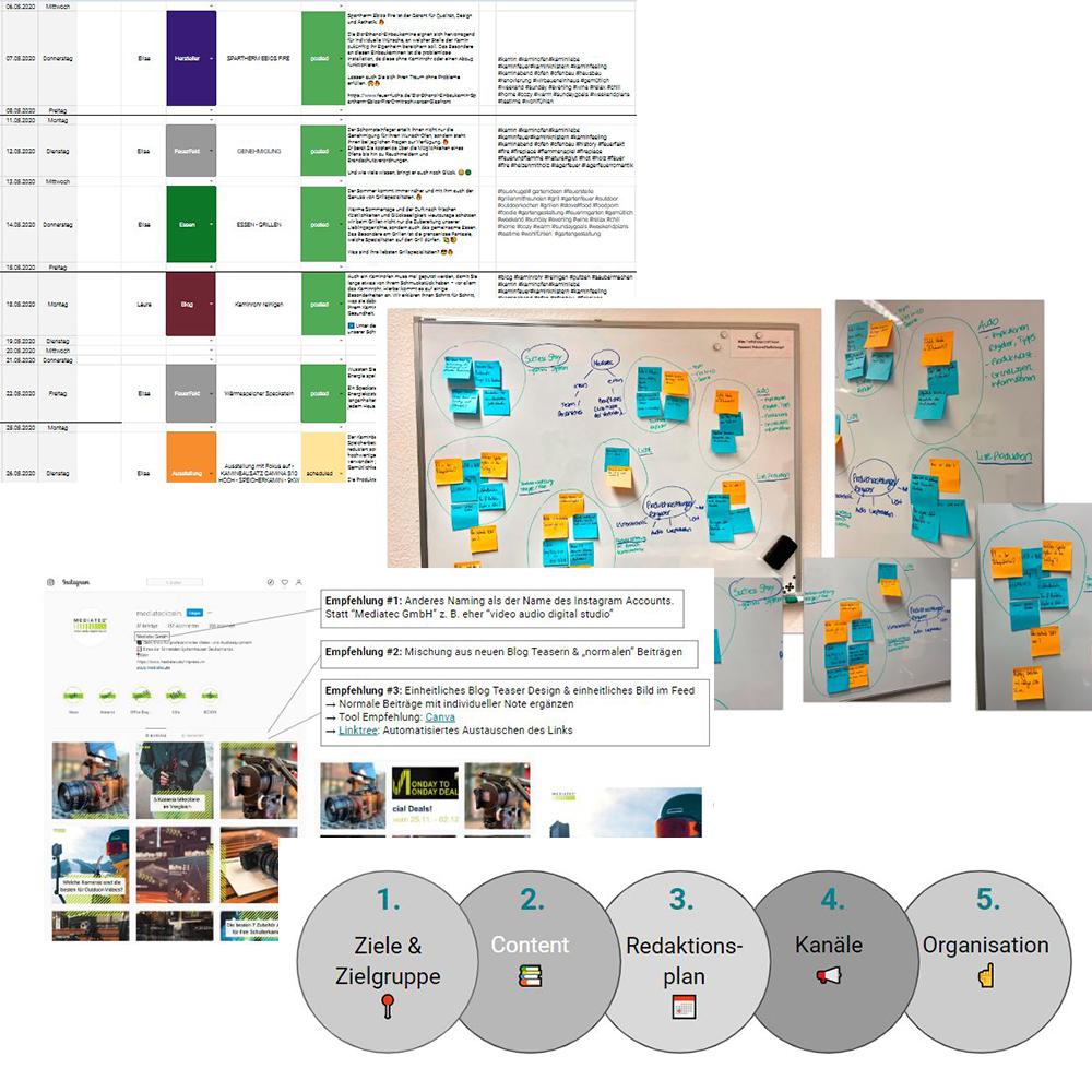 content strategie workshop trafficdesign marketing
